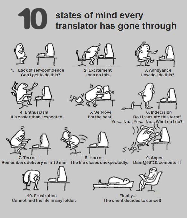 Dziesięć stanów świadomości, których doświadcza każdy tłumacz